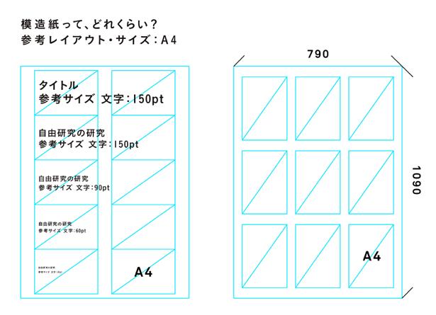 紙 サイズ 模造