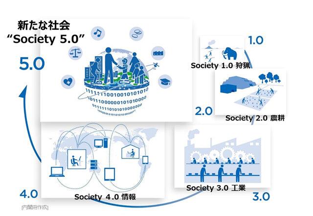society5_0-1.jpg